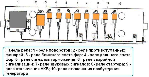 электроэнергии на автобусе