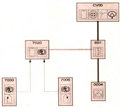 2141 москвич электрическая схема
