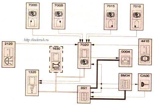 Тормозная система с АБС