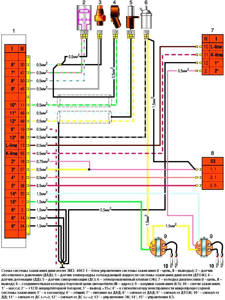 Схема электрооборудования 406 карбюратор