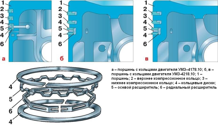 Замена поршневых колец УАЗ-
