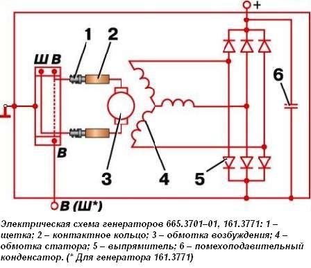 электрические схемы fusion