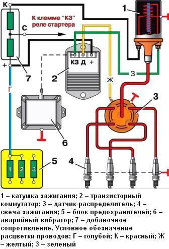 система зажигания УАЗ-3151