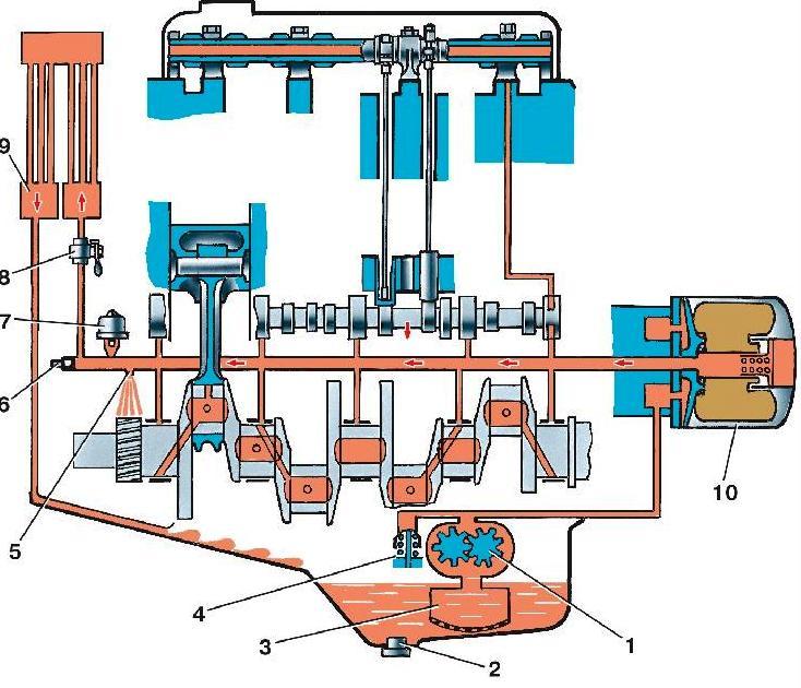 Мазда 323 схема системы смазки двигателя.