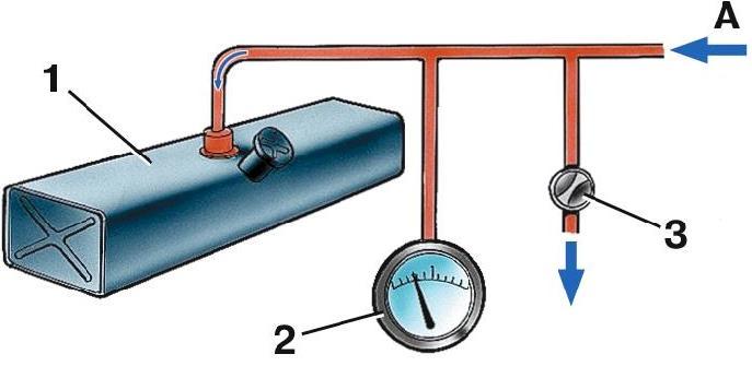 пробки топливного бака: А