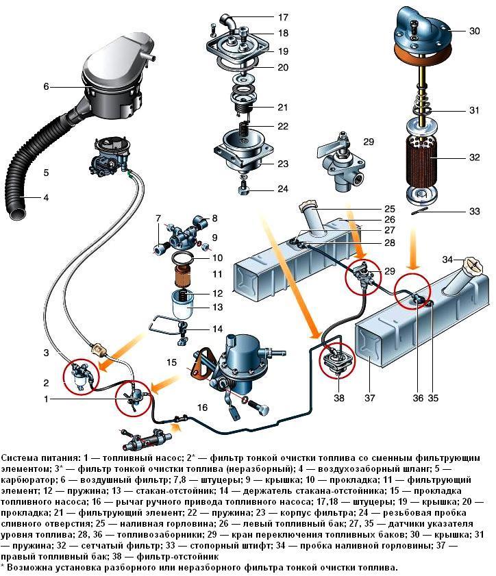 Схема топливной системы уаз 390995 инжектор