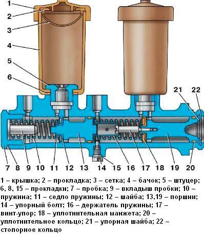 ремонт главного цилиндра сцепления ваз 2101