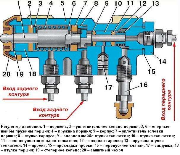 Схема регулятора давления на ваз 2110 94
