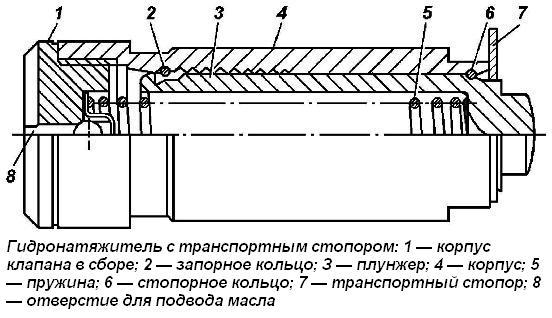 Гидронатяжитель (Рисунок