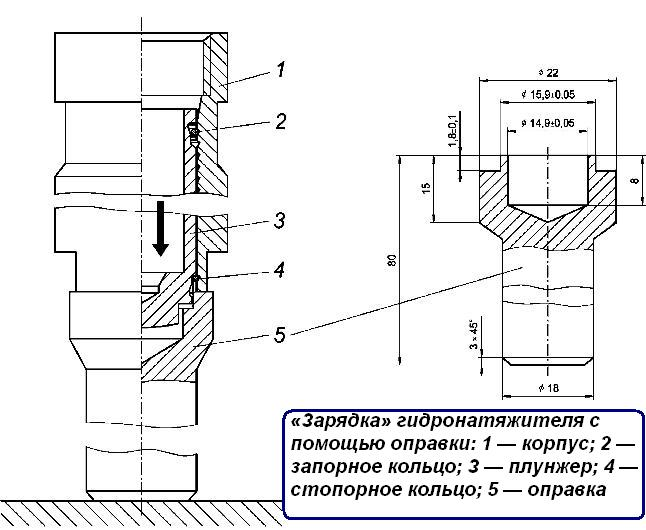 Зарядка гидронатяжителя