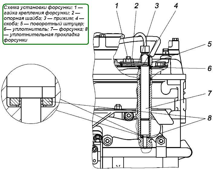 Схема установки форсунки ЗМЗ-