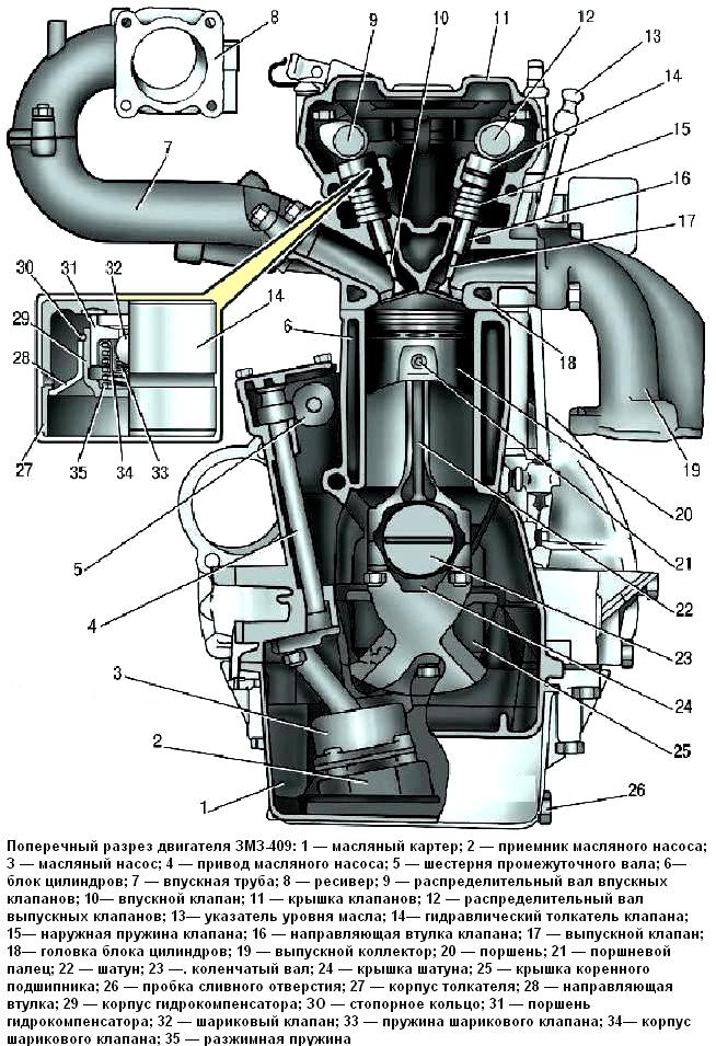 Вид двигателя ЗМЗ-409