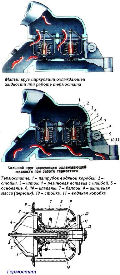 гидромуфты привода