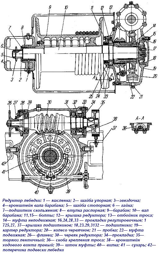 Ремонт редуктора газ 66