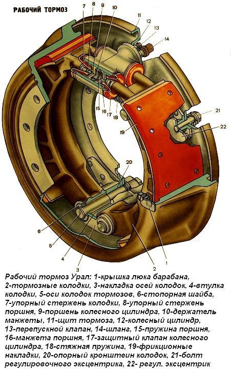 Ремонт рабочих тормозов и