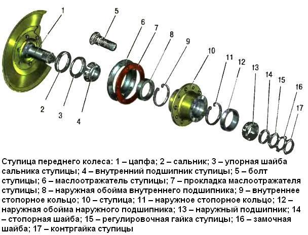 ступицы колеса УАЗ Патриот