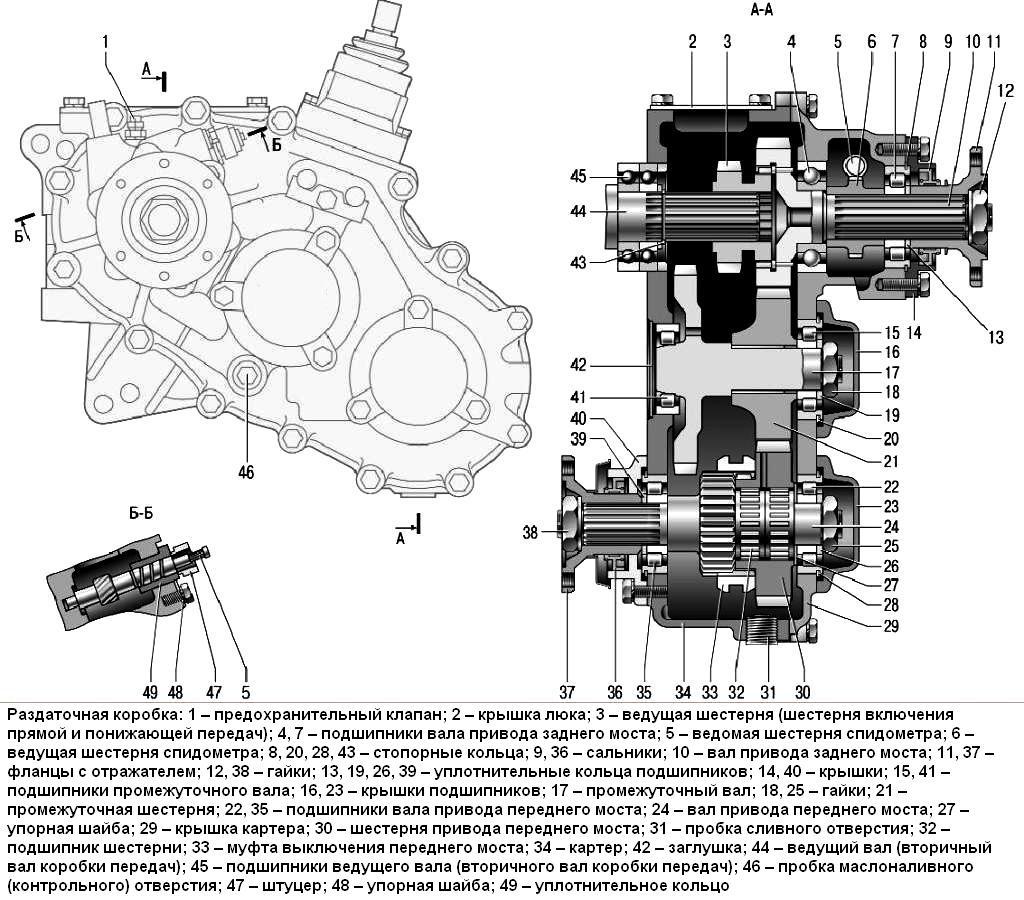 Коробка передач коробка уаз схема фото 785