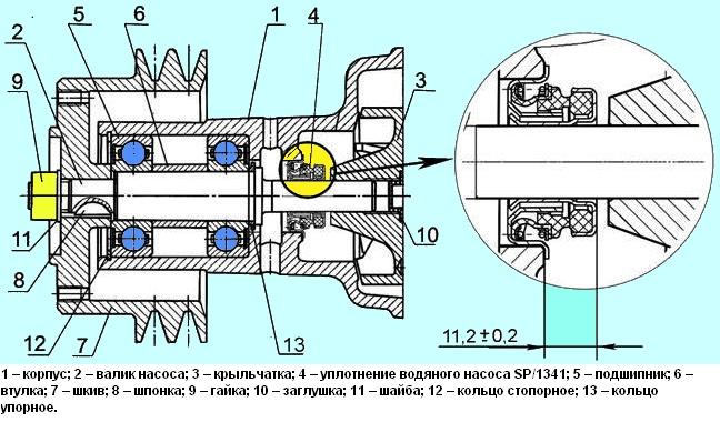 водяного насоса Д-245Е3