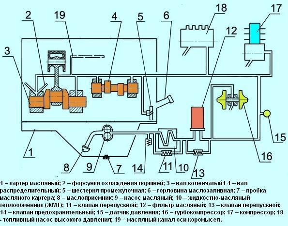 Рисунок 2 – схема системы