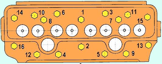Как проверить динамометрический ключ в домашних условиях