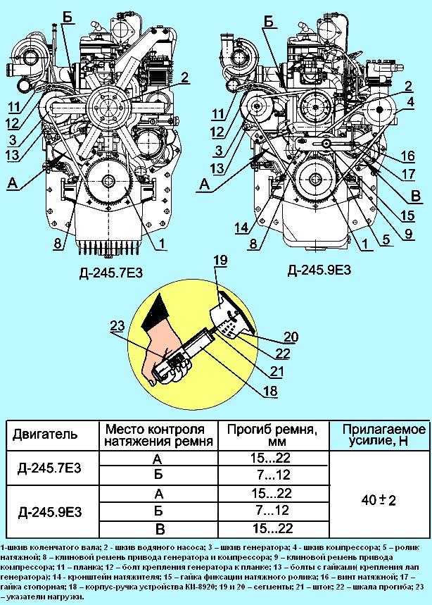Рисунок 1а – Схема контроля