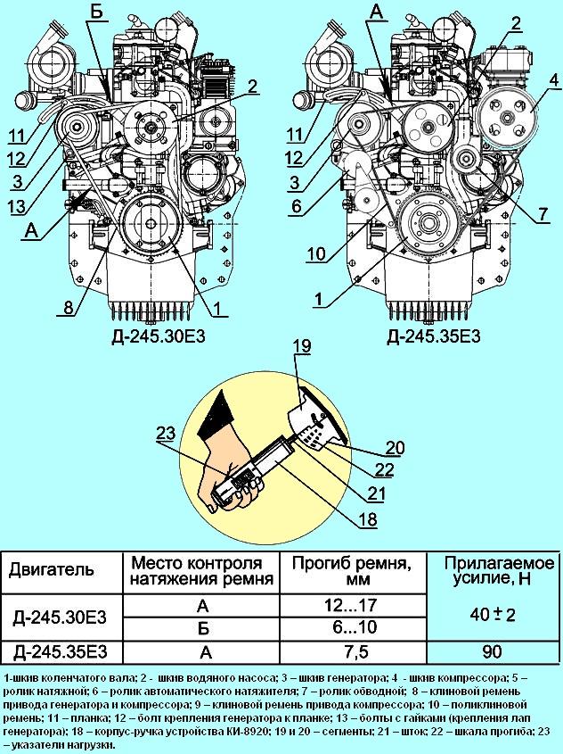 Рисунок 2б – Схема контроля