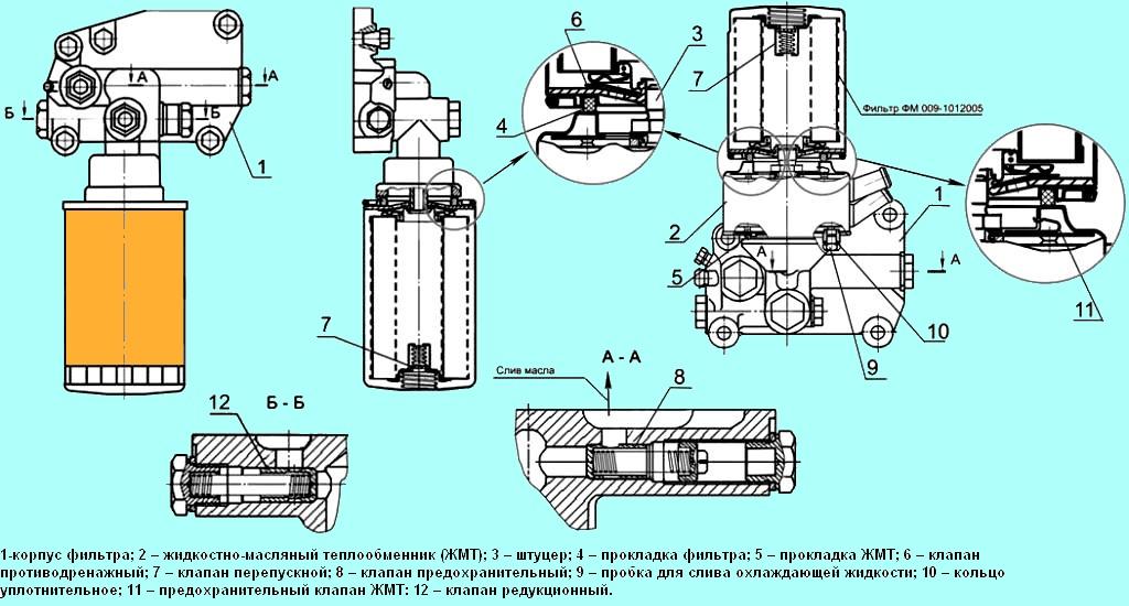 Теплообменник на двигатель д-240 расчет теплообменника трубчатый