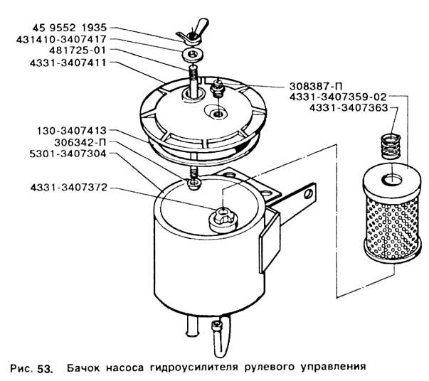 управления ЗИЛ-5301