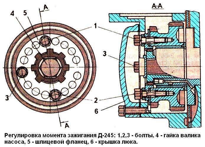 Неисправности и регулировки топливного насоса ТНВД МТЗ-80/82