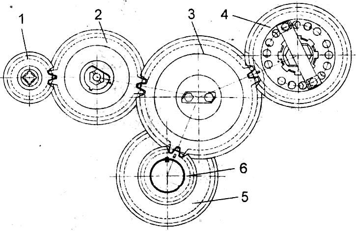 модели термобелья как установить угол опережения на двигателе д 144 термобелье просто