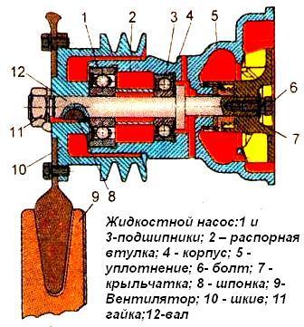 Схема охлаждения агрегатом