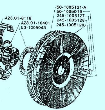 Установка махового колеса и его кожуха