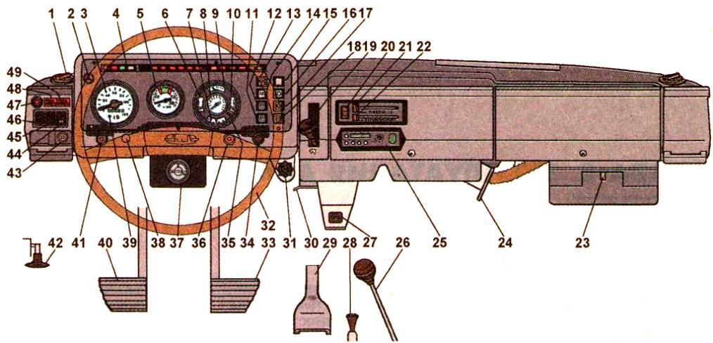 Приборная панель ЗИЛ-5301