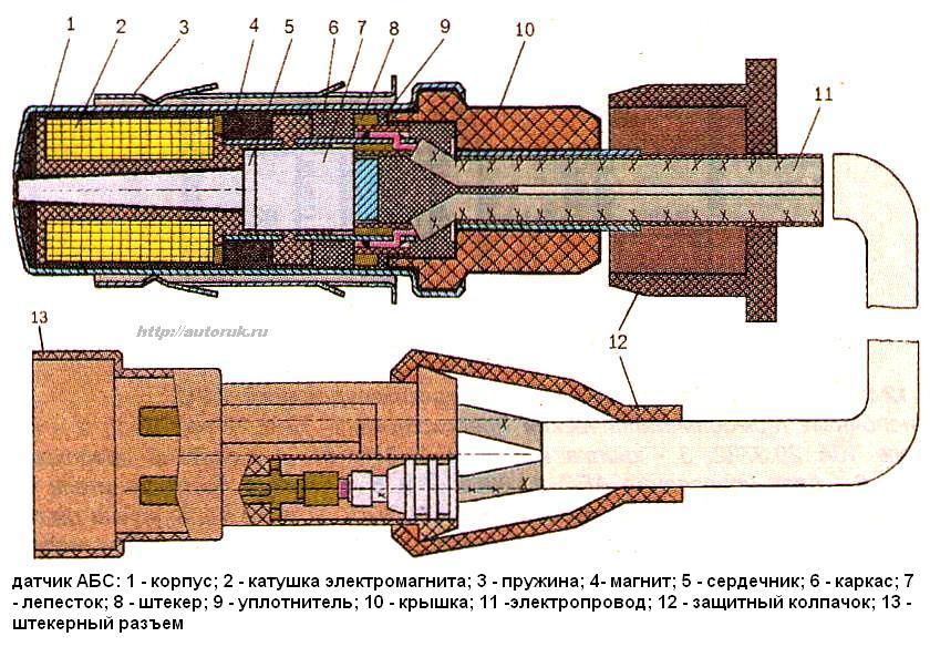Датчик АБС ЗИЛ-5301