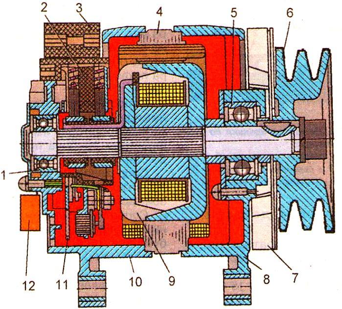 Генератор ЗИЛ-5301
