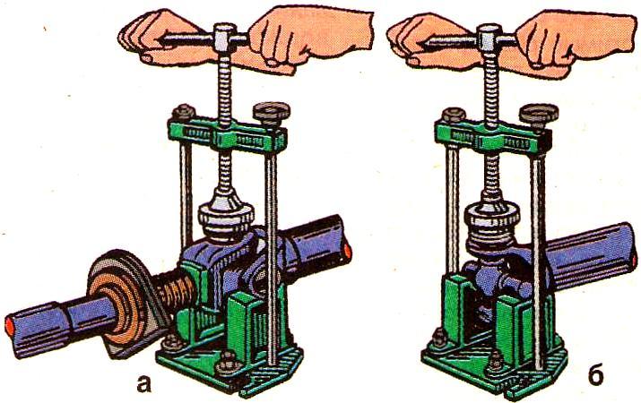 Схема разборки кардана