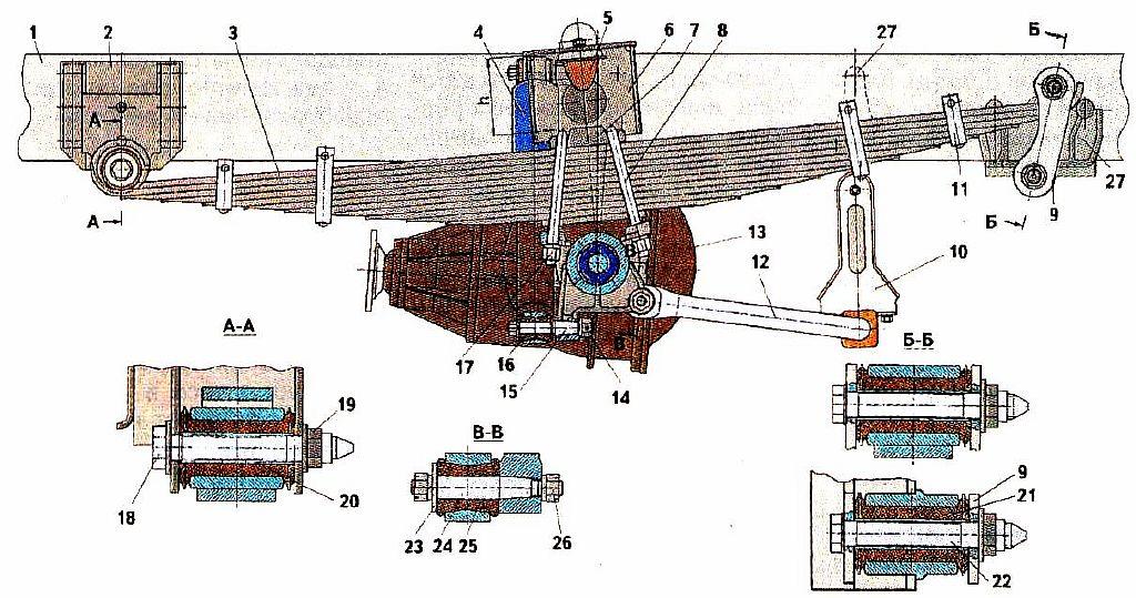 Задняя подвеска ЗИЛ-5301