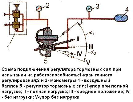Схема подключения регулятора тормозного усилия5