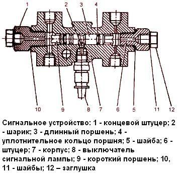 Сигнальное устройство ЗИЛ-5301