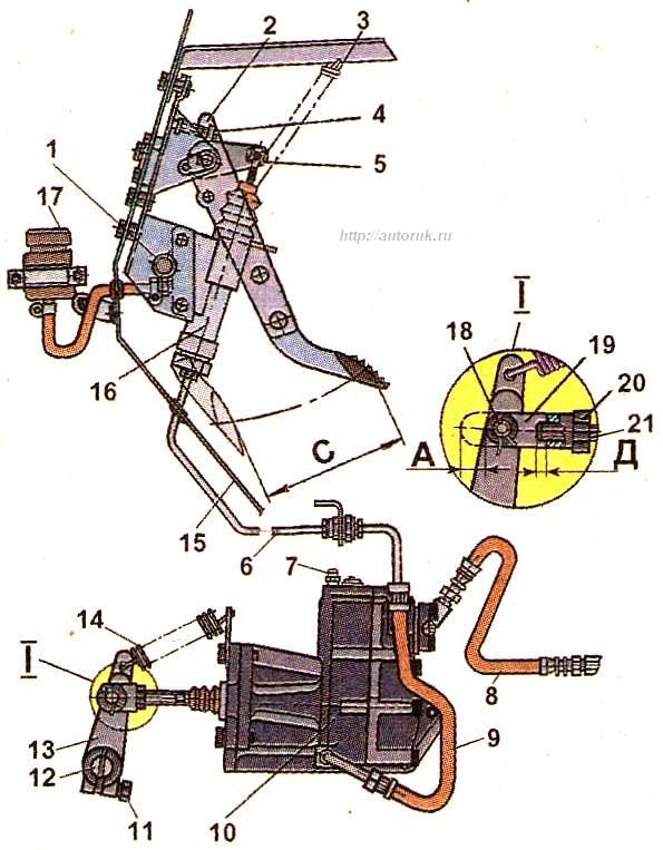 Привод сцепления ЗИЛ-5301