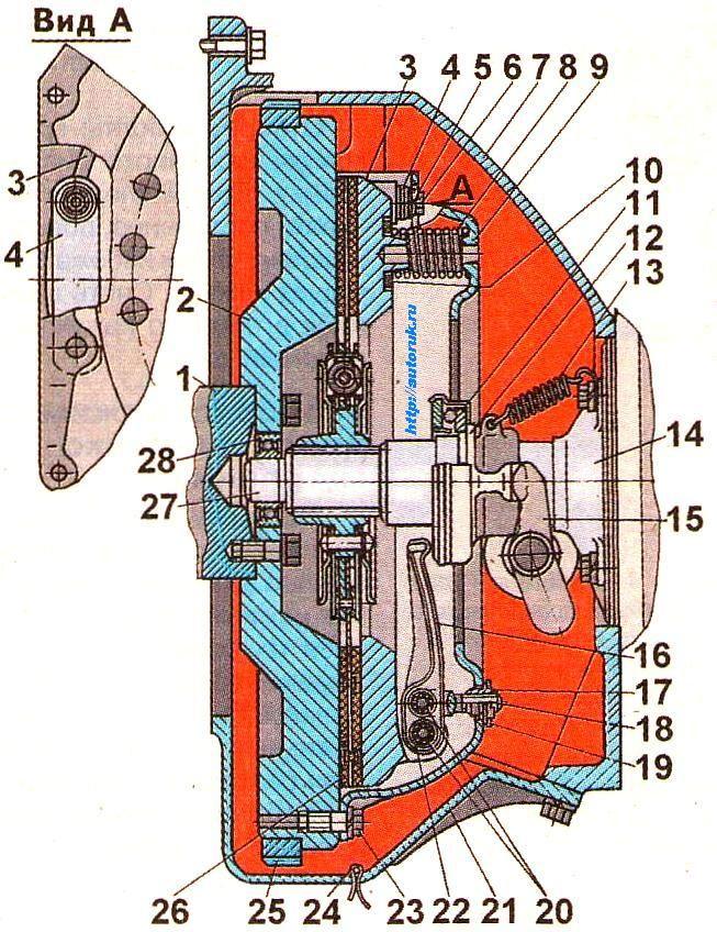Детали сцепления ЗИЛ-5301
