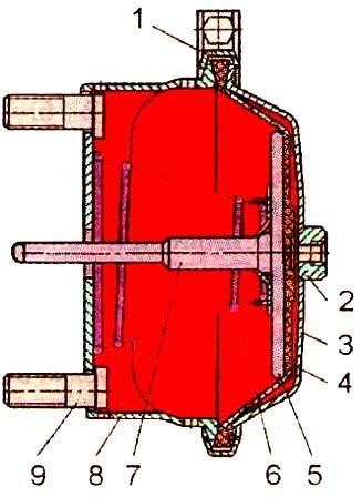 Устройство тормозной камеры