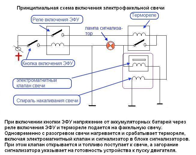 Принципиальная схема топливной системы фото 349